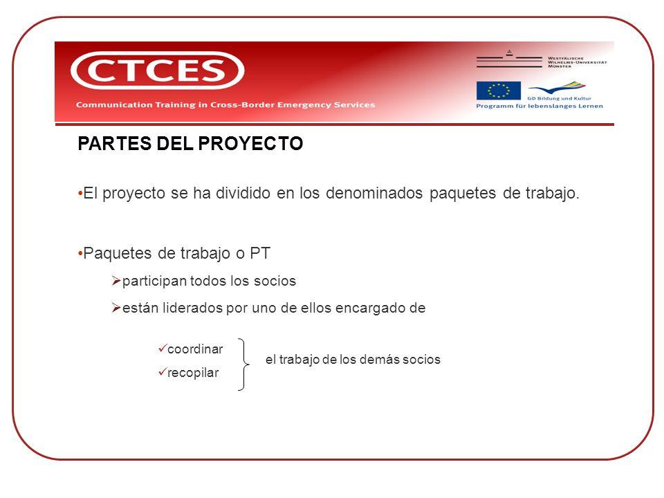 PARTES DEL PROYECTO El proyecto se ha dividido en los denominados paquetes de trabajo. Paquetes de trabajo o PT.