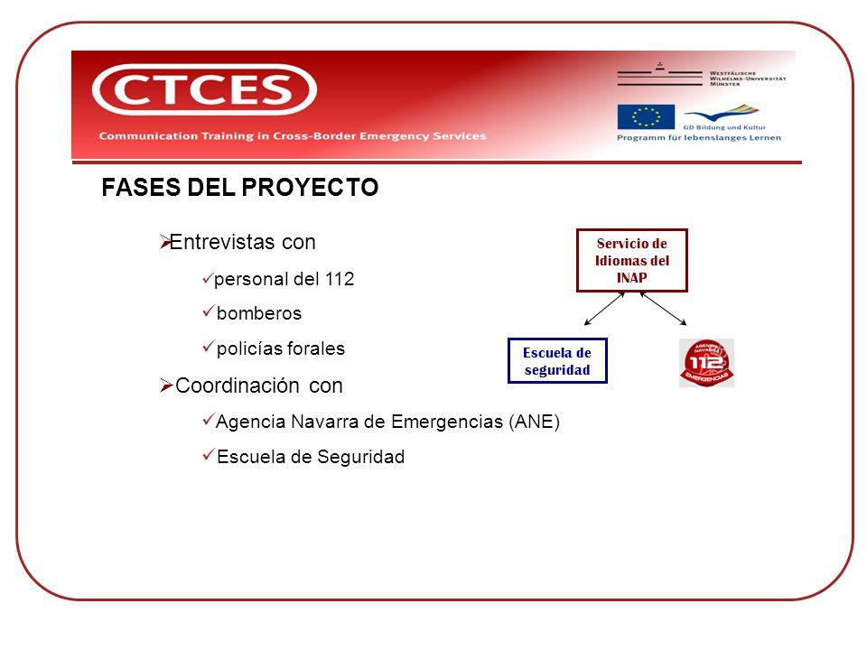 FASES DEL PROYECTO Entrevistas con Coordinación con bomberos