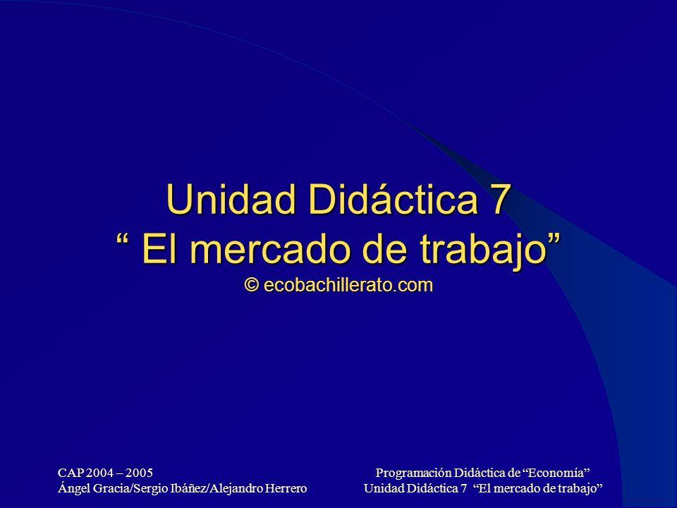 Unidad Didáctica 7 El mercado de trabajo © ecobachillerato.com