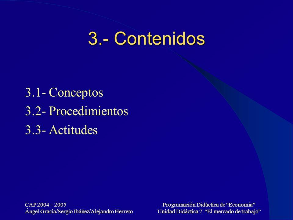 3.- Contenidos 3.1- Conceptos 3.2- Procedimientos 3.3- Actitudes