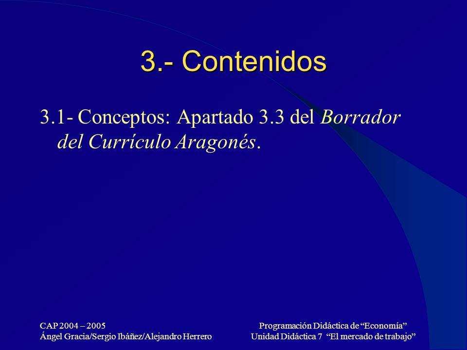 3.- Contenidos 3.1- Conceptos: Apartado 3.3 del Borrador del Currículo Aragonés. CAP 2004 – 2005. Ángel Gracia/Sergio Ibáñez/Alejandro Herrero.
