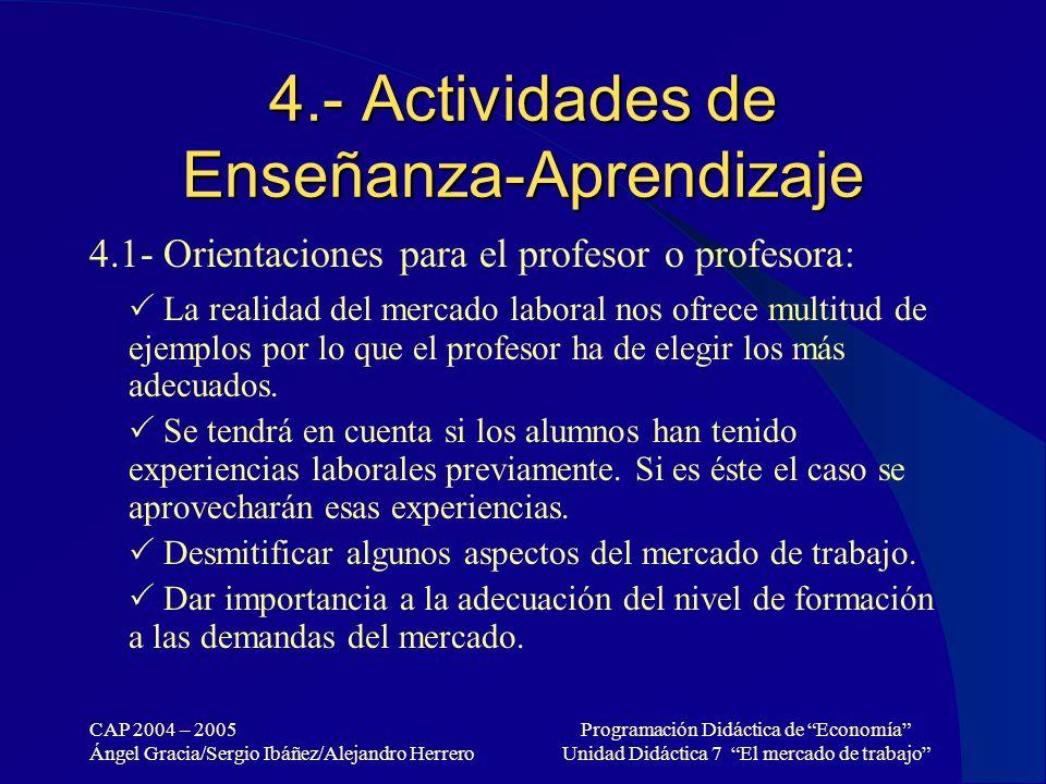 4.- Actividades de Enseñanza-Aprendizaje