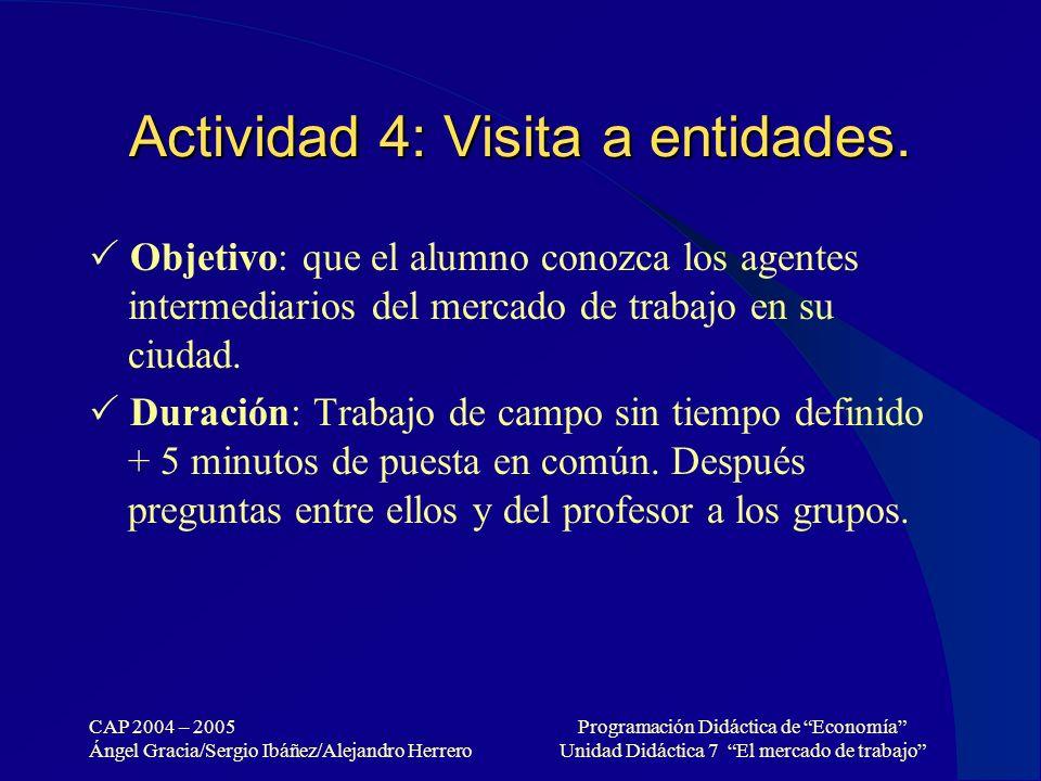 Actividad 4: Visita a entidades.