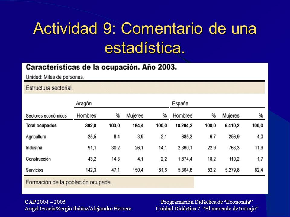 Actividad 9: Comentario de una estadística.