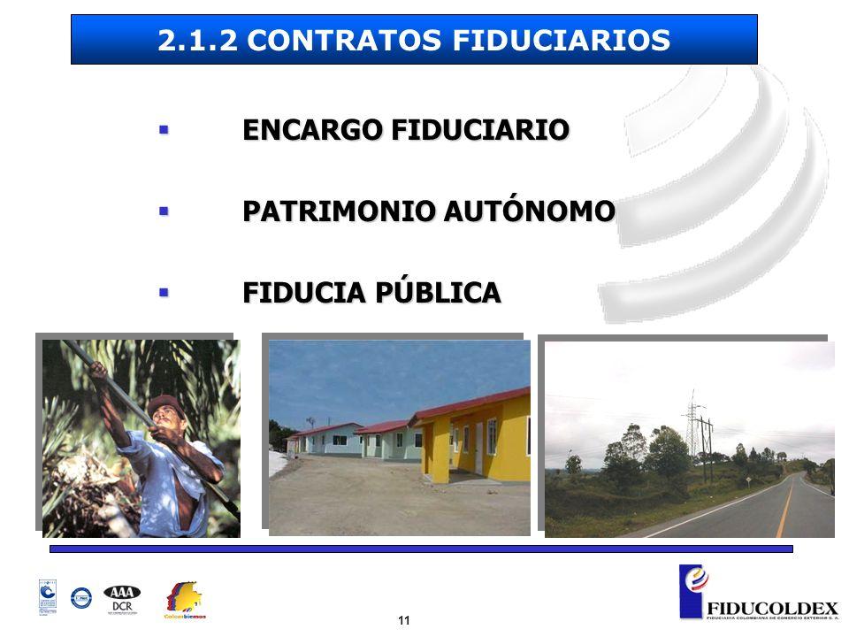 2.1.2 CONTRATOS FIDUCIARIOS