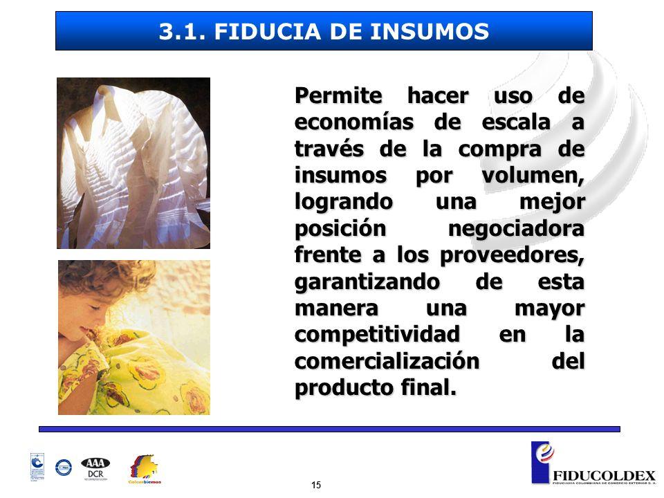 3.1. FIDUCIA DE INSUMOS