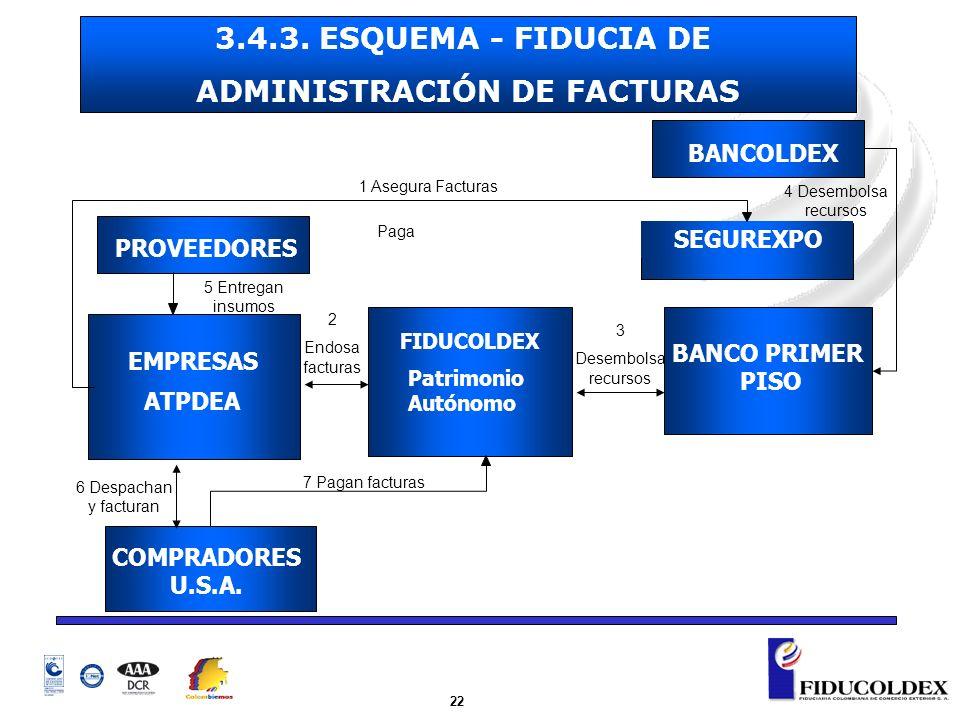 ADMINISTRACIÓN DE FACTURAS