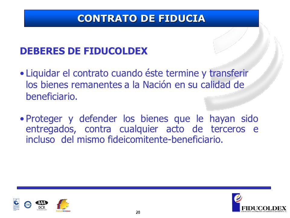 CONTRATO DE FIDUCIA DEBERES DE FIDUCOLDEX.