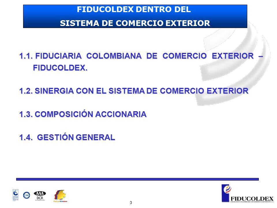 SISTEMA DE COMERCIO EXTERIOR