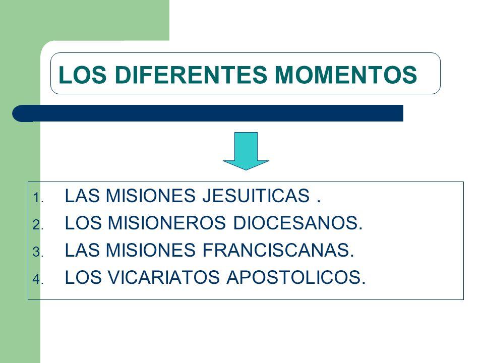 LOS DIFERENTES MOMENTOS