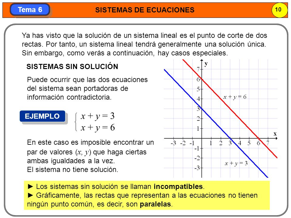 Ya has visto que la solución de un sistema lineal es el punto de corte de dos rectas. Por tanto, un sistema lineal tendrá generalmente una solución única. Sin embargo, como verás a continuación, hay casos especiales.