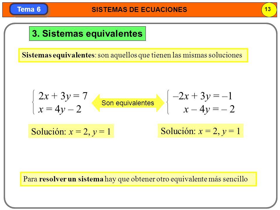 3. Sistemas equivalentes