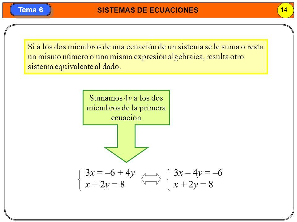 Si a los dos miembros de una ecuación de un sistema se le suma o resta un mismo número o una misma expresión algebraica, resulta otro sistema equivalente al dado.