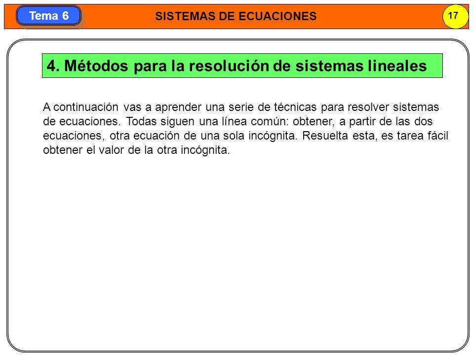 4. Métodos para la resolución de sistemas lineales