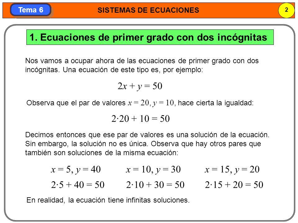 1. Ecuaciones de primer grado con dos incógnitas