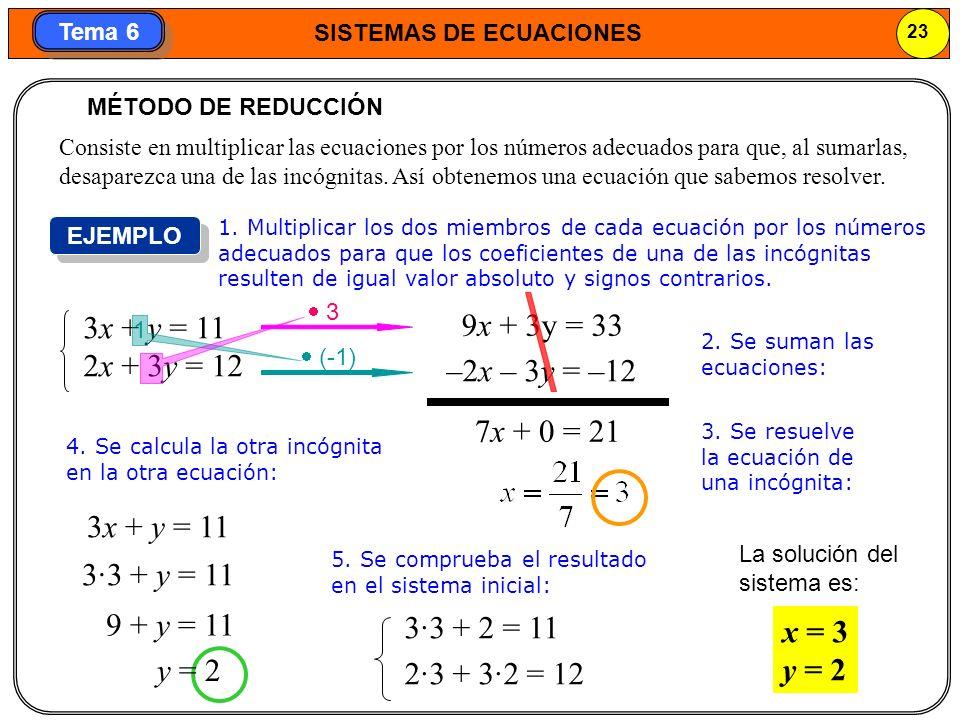 3x + y = 11 9x + 3y = 33 2x + 3y = 12 –2x – 3y = –12 7x + 0 = 21