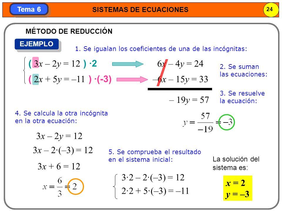 ( ) ·2 3x – 2y = 12 6x – 4y = 24 ( ) ·(-3) 2x + 5y = –11