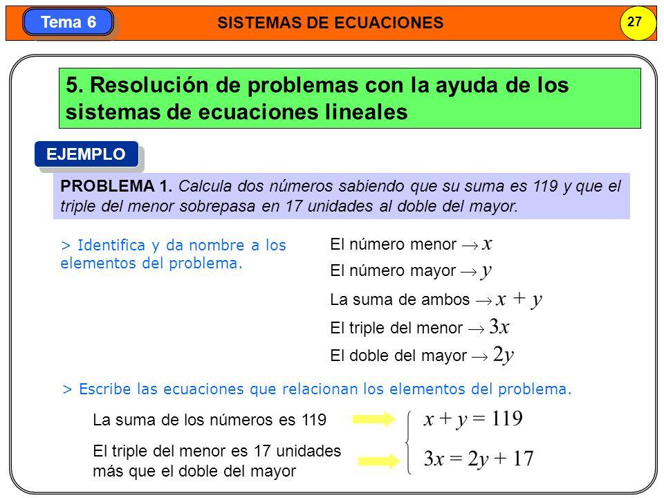 5. Resolución de problemas con la ayuda de los sistemas de ecuaciones lineales