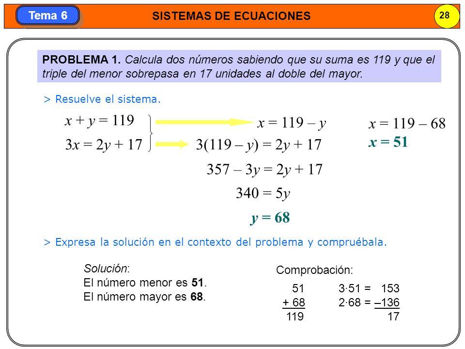 PROBLEMA 1. Calcula dos números sabiendo que su suma es 119 y que el triple del menor sobrepasa en 17 unidades al doble del mayor.