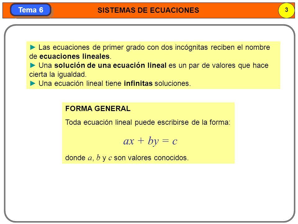 ► Las ecuaciones de primer grado con dos incógnitas reciben el nombre de ecuaciones lineales.