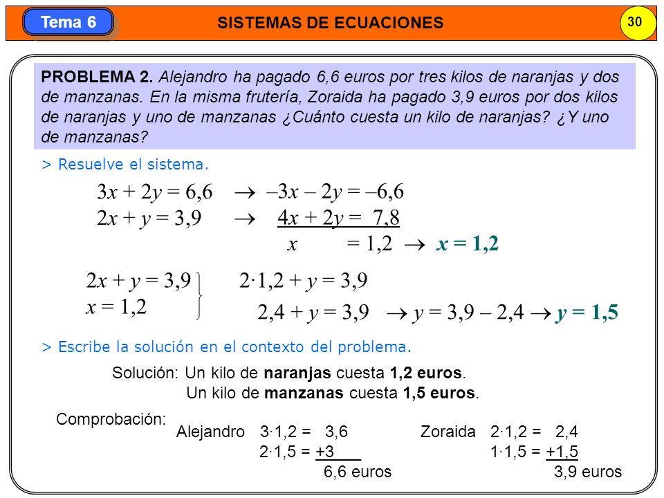 3x + 2y = 6,6 2x + y = 3,9  –3x – 2y = –6,6  4x + 2y = 7,8