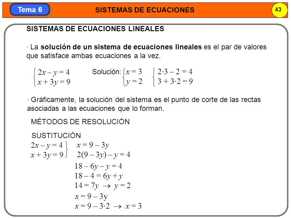 2x – y = 4 2·3 – 2 = 4 x + 3y = 9 y = 2 3 + 3·2 = 9 2x – y = 4