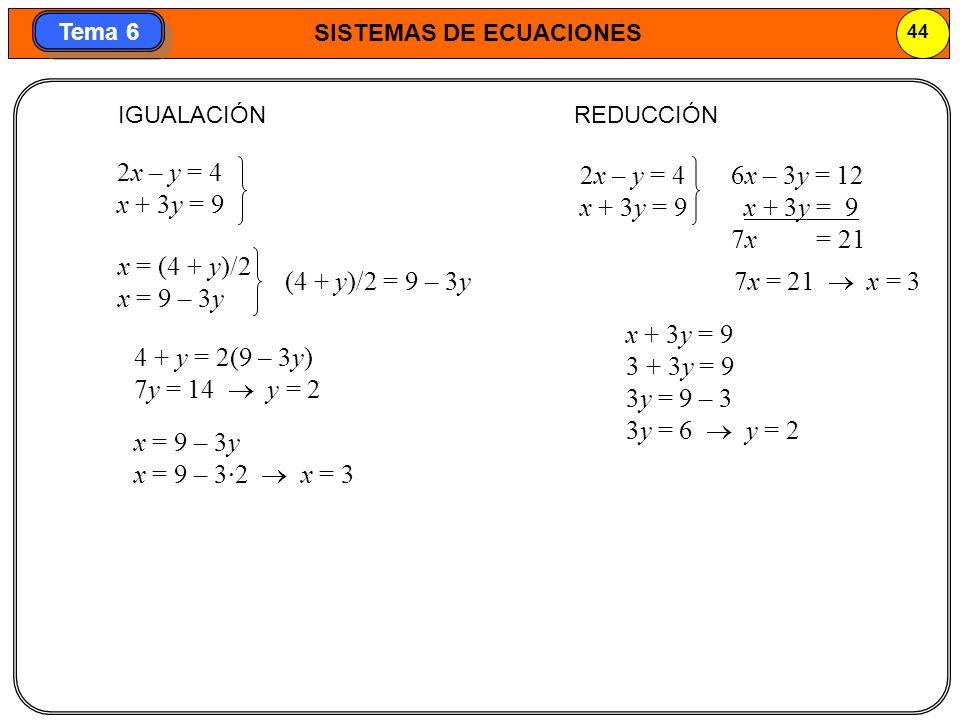 2x – y = 4 x + 3y = 9 2x – y = 4 x + 3y = 9 6x – 3y = 12 x + 3y = 9