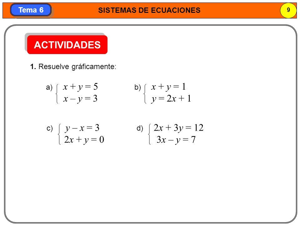 ACTIVIDADES x – y = 3 y = 2x + 1 2x + y = 0 3x – y = 7