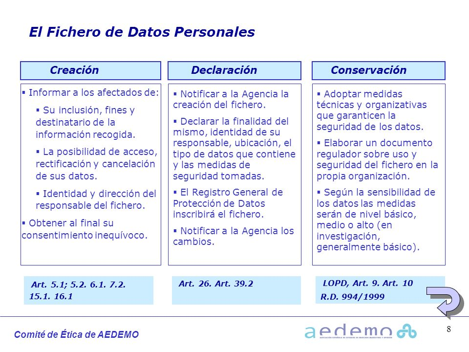 El Fichero de Datos Personales