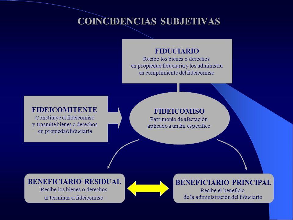 COINCIDENCIAS SUBJETIVAS