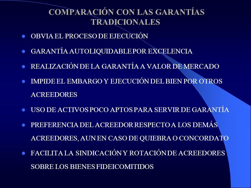 COMPARACIÓN CON LAS GARANTÍAS TRADICIONALES