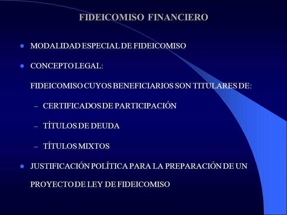 FIDEICOMISO FINANCIERO