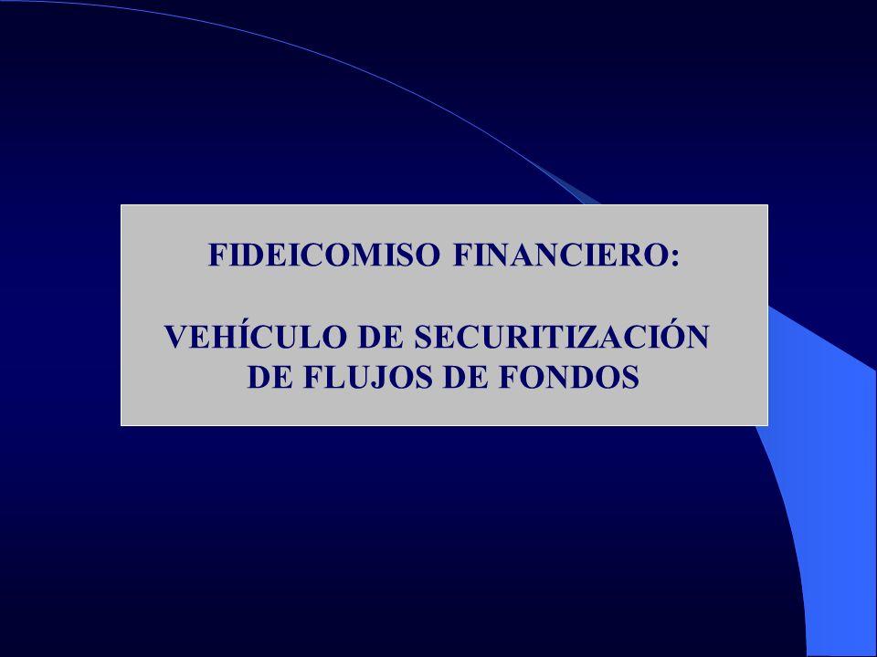 FIDEICOMISO FINANCIERO: VEHÍCULO DE SECURITIZACIÓN