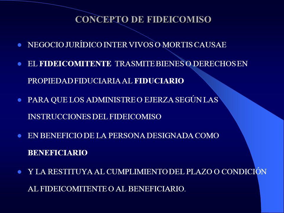 CONCEPTO DE FIDEICOMISO