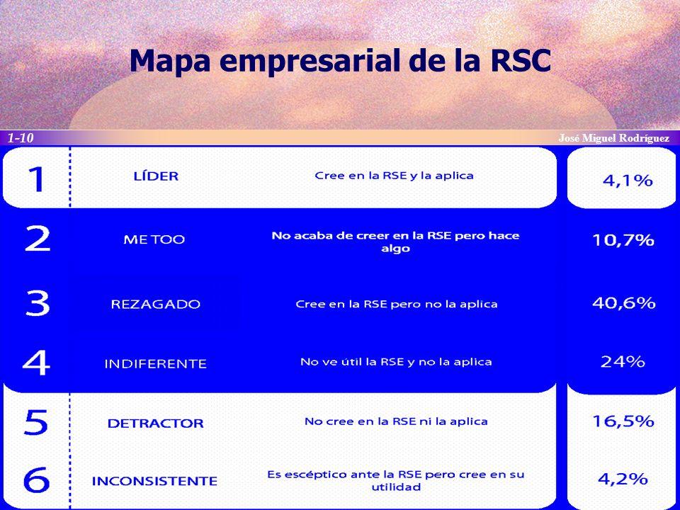 Mapa empresarial de la RSC