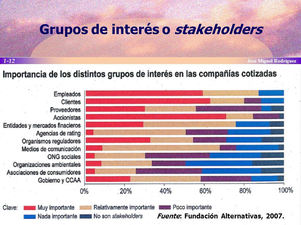 Grupos de interés o stakeholders