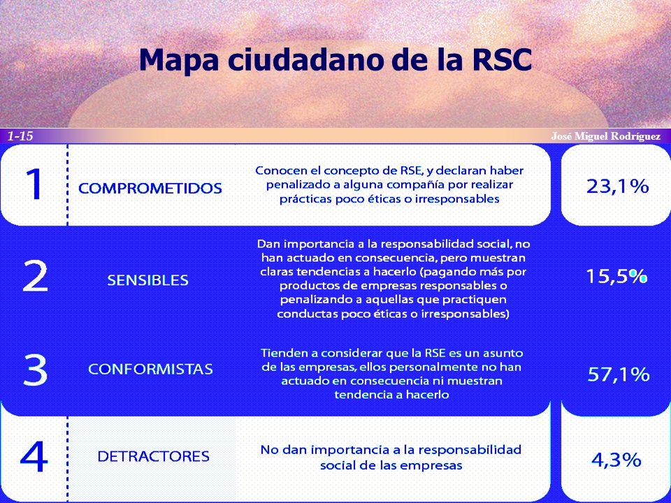 Mapa ciudadano de la RSC