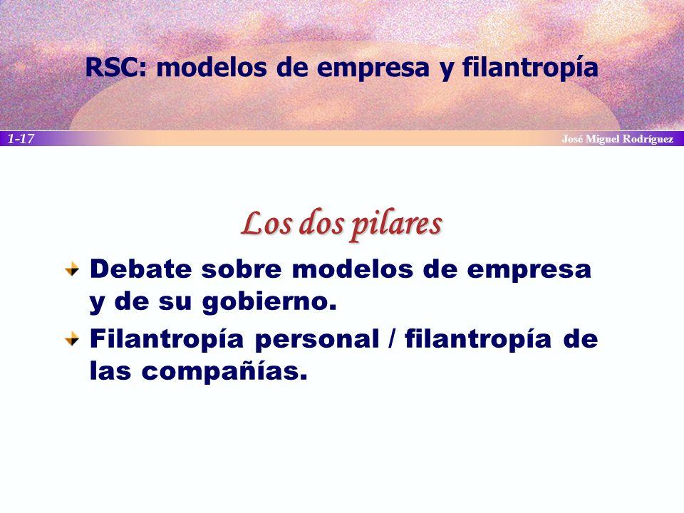 RSC: modelos de empresa y filantropía