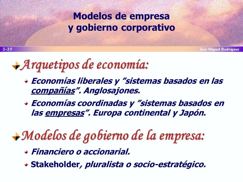 Modelos de empresa y gobierno corporativo