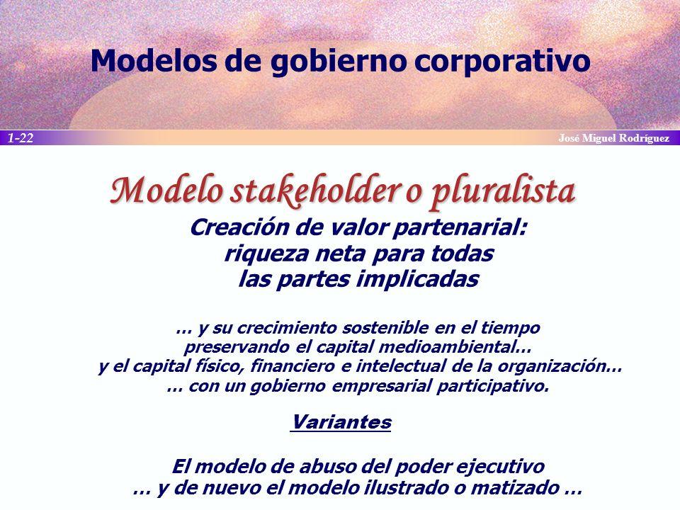 Modelos de gobierno corporativo