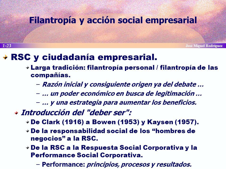 Filantropía y acción social empresarial
