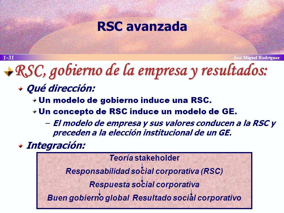 RSC, gobierno de la empresa y resultados: