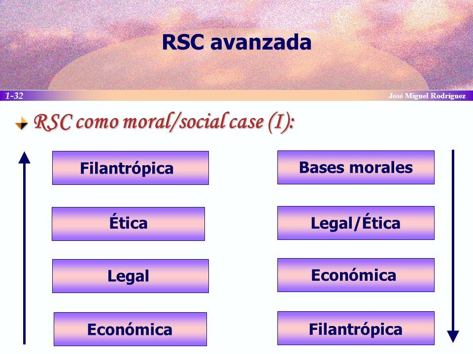 RSC como moral/social case (I):