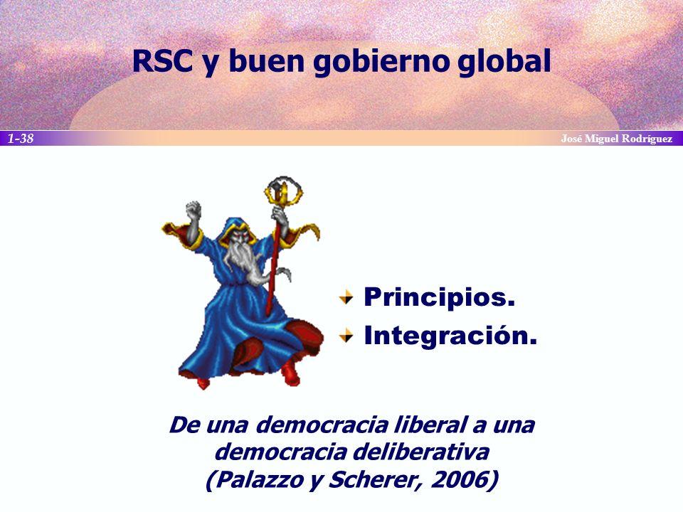RSC y buen gobierno global