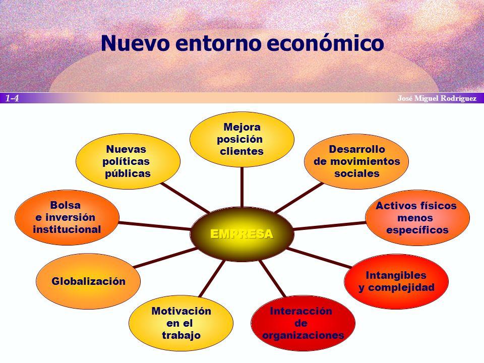 Nuevo entorno económico