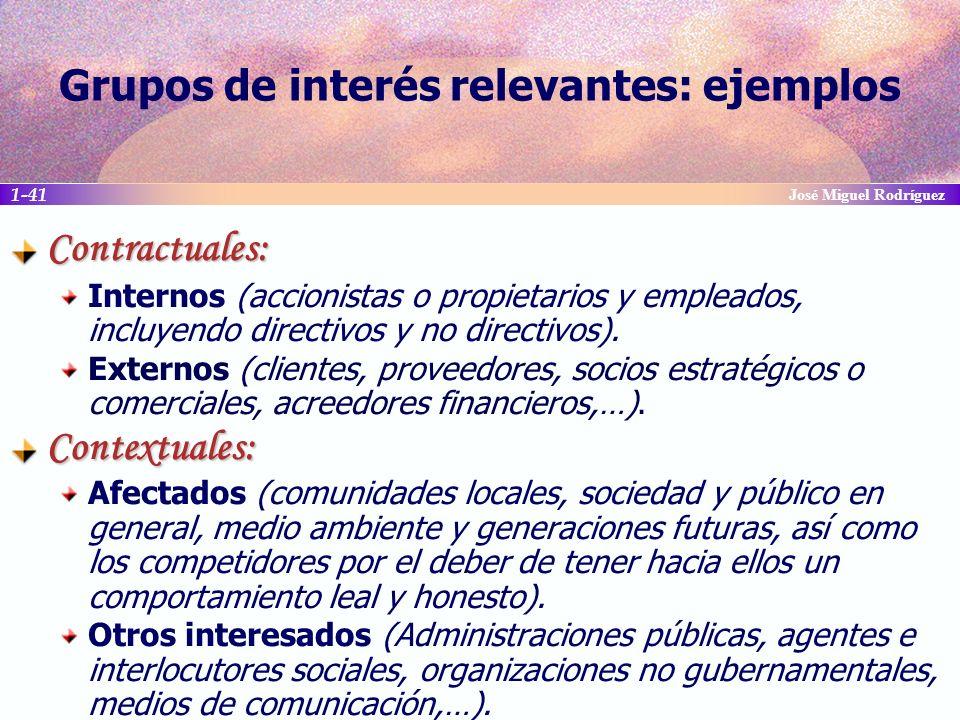 Grupos de interés relevantes: ejemplos