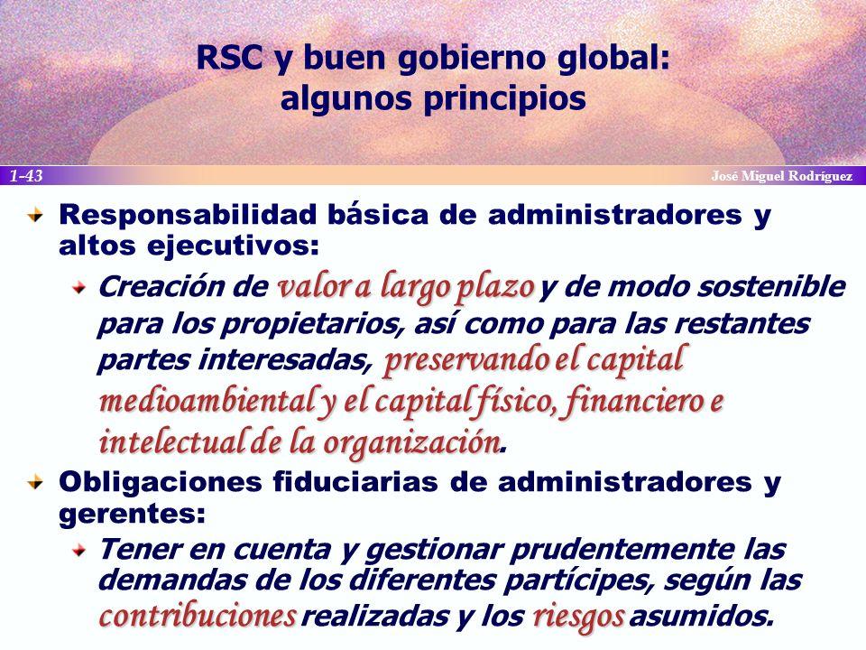 RSC y buen gobierno global: algunos principios