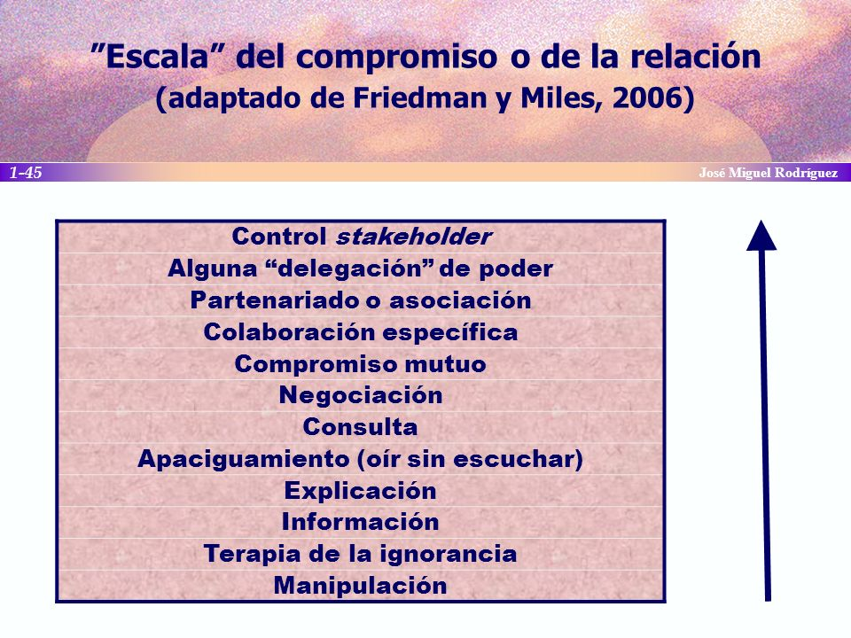 Escala del compromiso o de la relación (adaptado de Friedman y Miles, 2006)