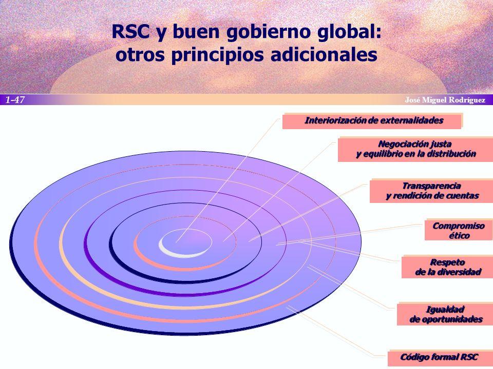RSC y buen gobierno global: otros principios adicionales