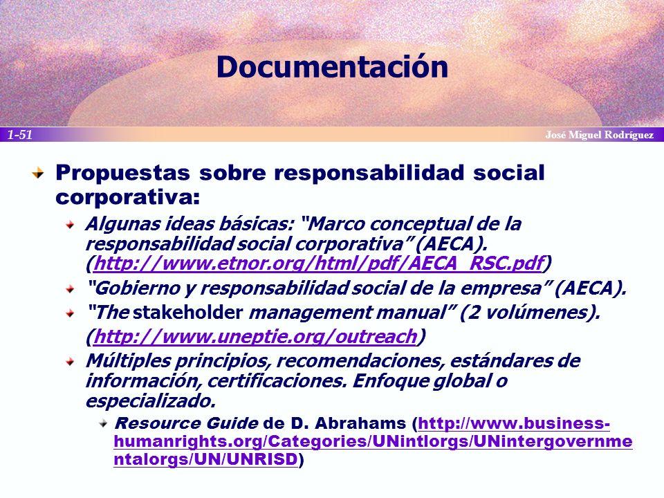 Documentación Propuestas sobre responsabilidad social corporativa: